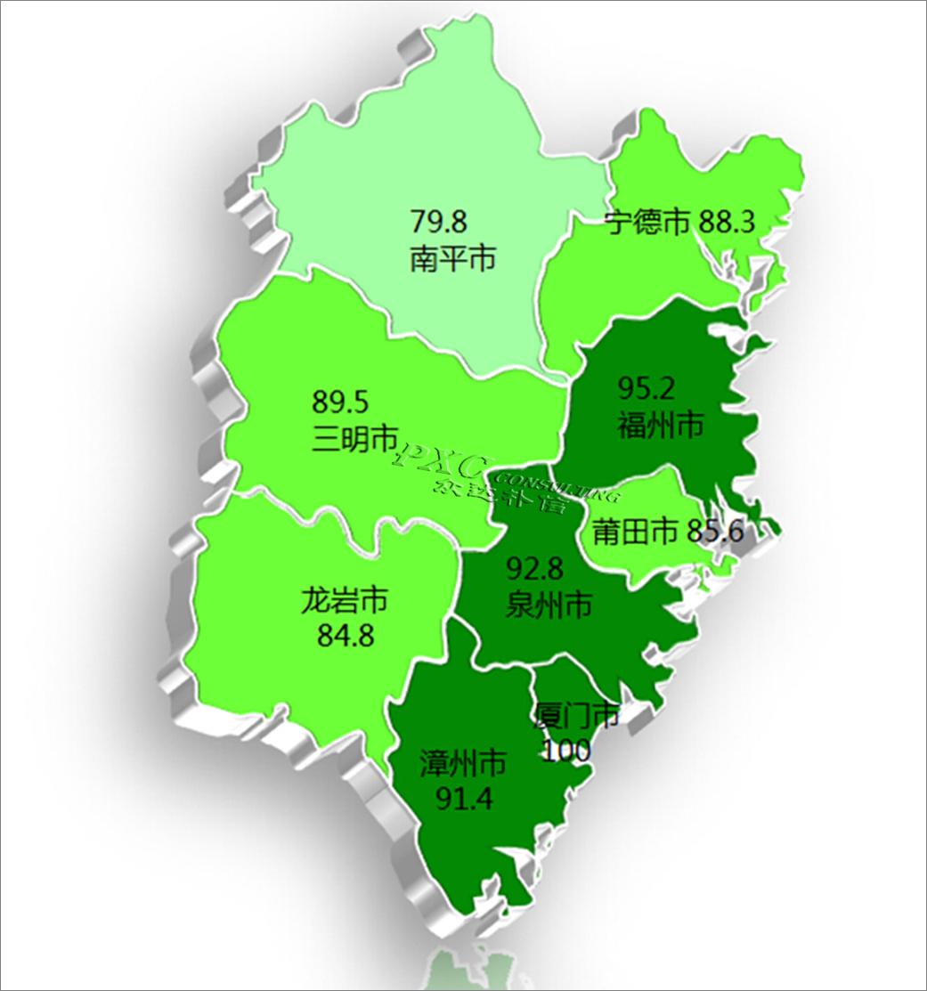 2014年众达朴信中国(福建)薪酬地图